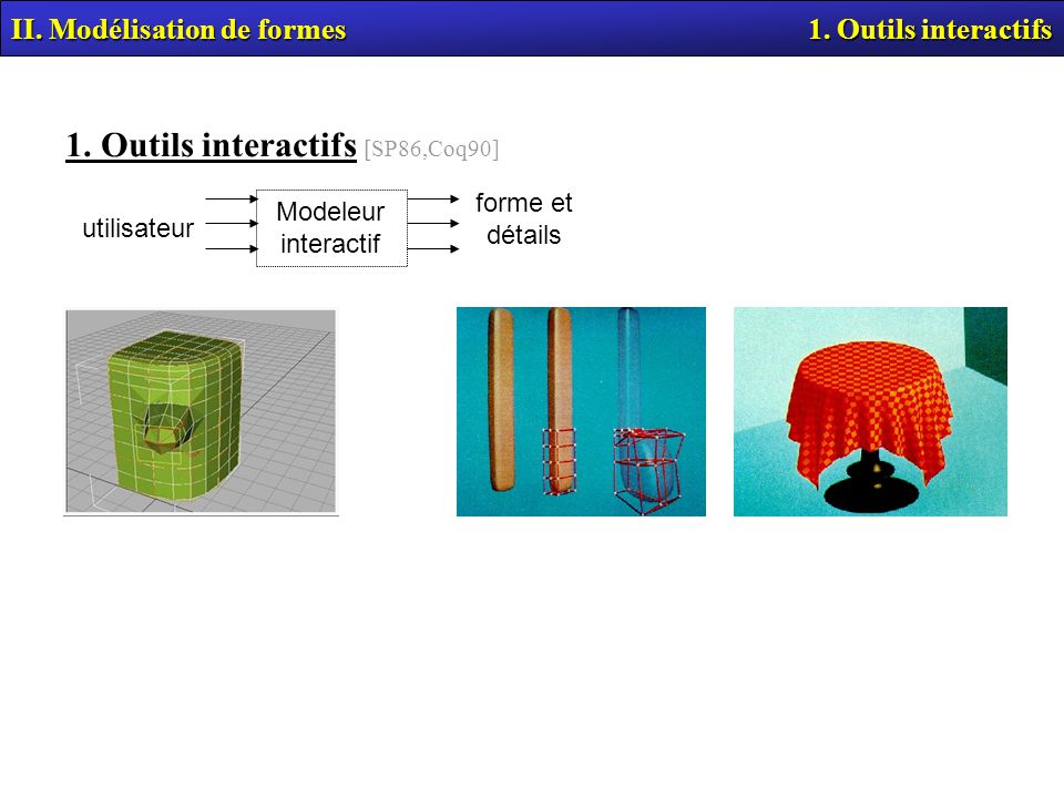 1. Outils interactifs [SP86,Coq90]
